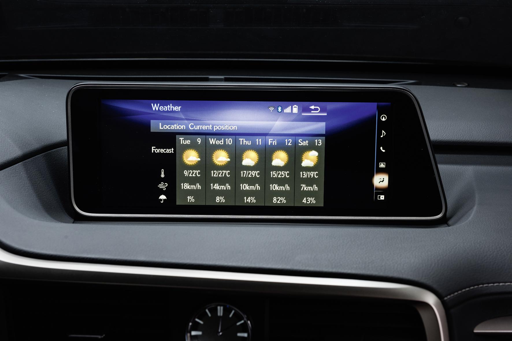 mid Köln - Lexus erweitert die in seinen Fahrzeugen verfügbaren Online-Dienste des Anbieters Inrix ab 2016 um eine Wetter-Vorschau (Foto) und eine Tankstellen-Suche mit Preisangaben.