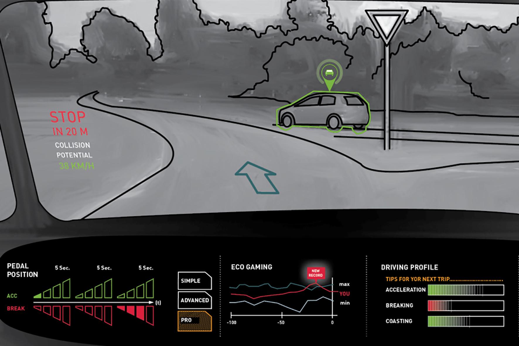 """mid Düsseldorf - Durch sogenannte """"Eco-Coaches"""", die den Fahrer zu einer spritsparenden Fahrweise animieren, ließen sich laut Experten realistische Spriteinsparungen von sechs bis zwölf Prozent erreichen."""