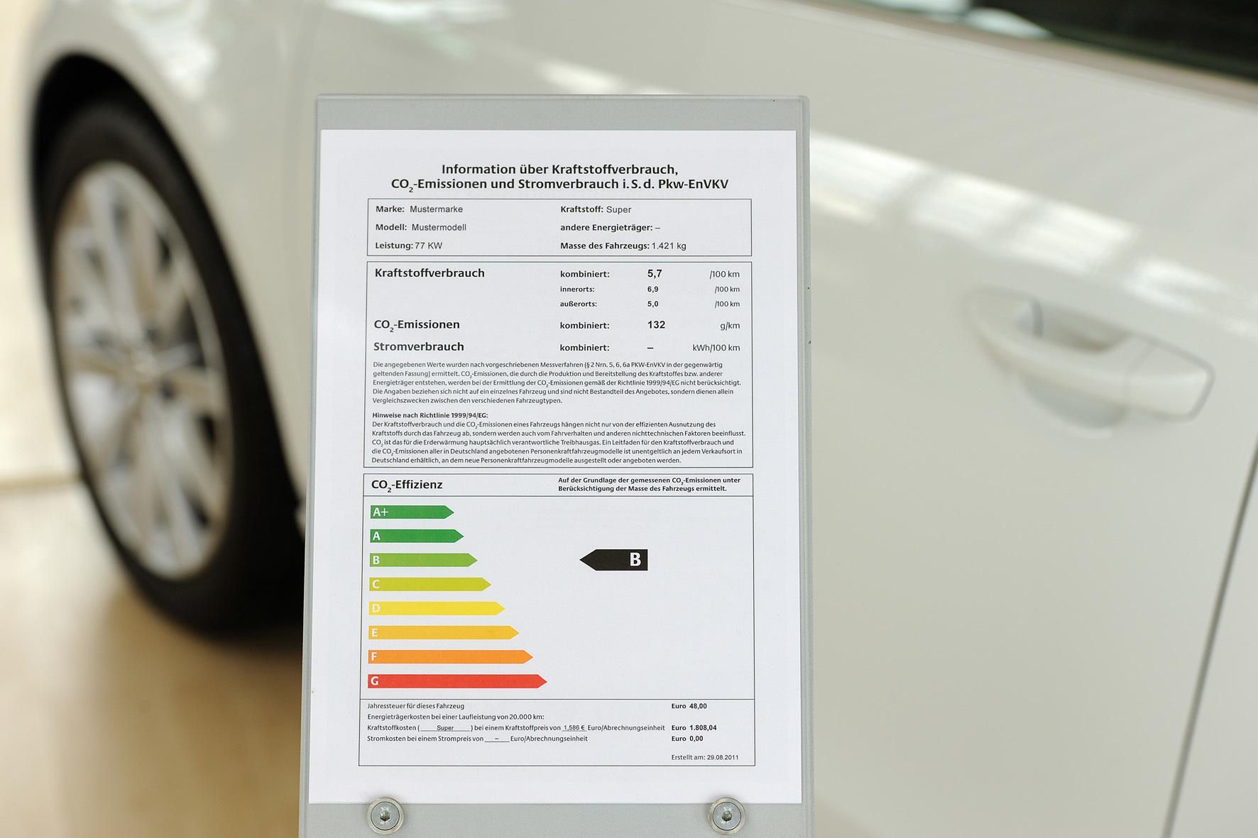 """mid Groß-Gerau - Die auf dem sogenannten """"Pkw-Label"""" angegebenen Kraftstoffkosten sinken angesichts niedrigerer Basispreise."""