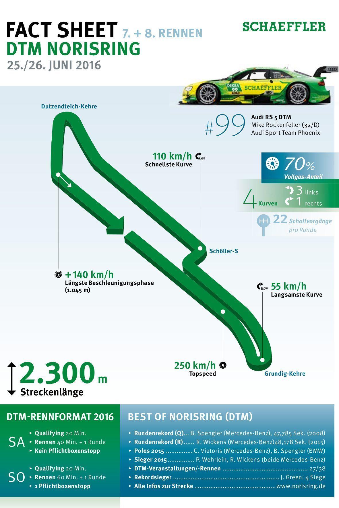 mid Groß-Gerau - Der 2,3 Kilometer lange Norisring ist die kürzeste Strecke im DTM-Kalender 2016 und auch der einzige Stadtkurs.