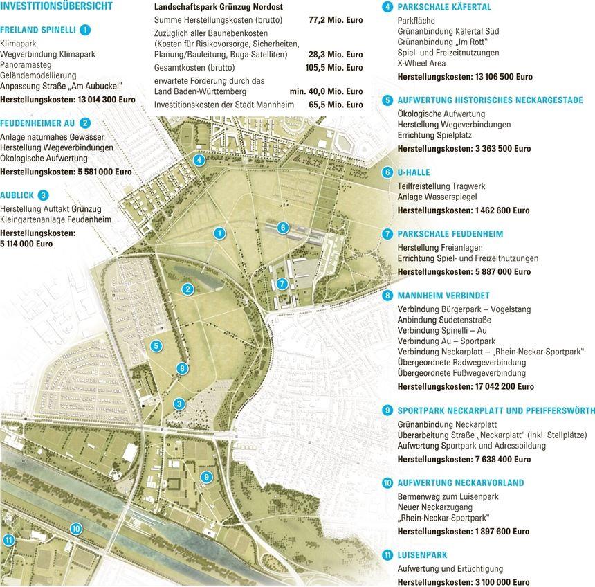 Wege, Bäume, See - das soll Mannheims Grünzug kosten - Mannheimer ...