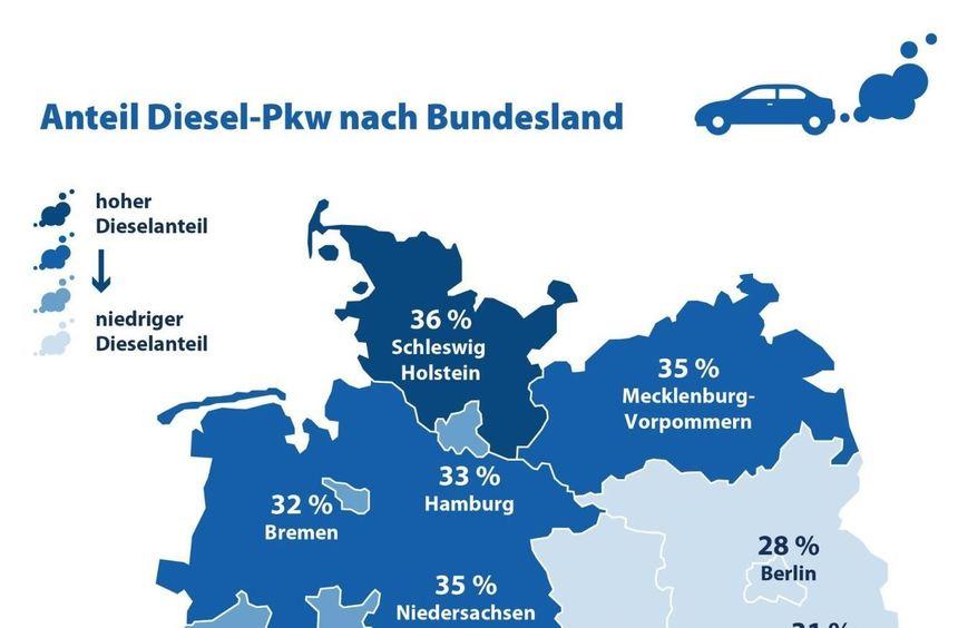 mid Groß-Gerau - Bayern vor Schleswig-Holstein - so sieht die aktuelle Verteilung der ...